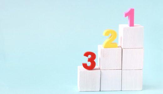 【塾なし中学受験】小学4年生の使用教材と勉強法+時間数