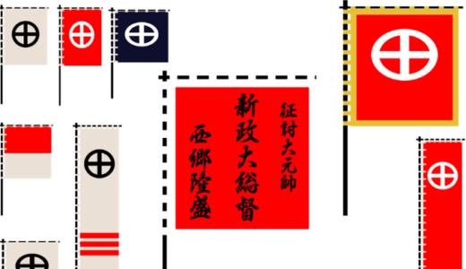 【中学・高校受験】社会の歴史(明治維新と文明開化)